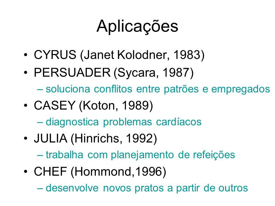 Aplicações CYRUS (Janet Kolodner, 1983) PERSUADER (Sycara, 1987)