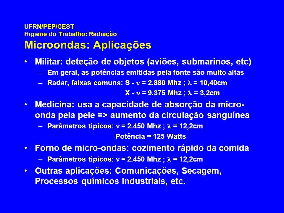 UFRN/PEP/CEST Higiene do Trabalho: Radiação Microondas: Aplicações
