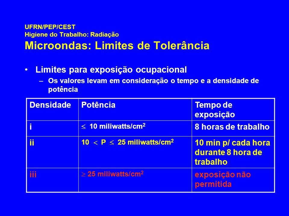 Limites para exposição ocupacional