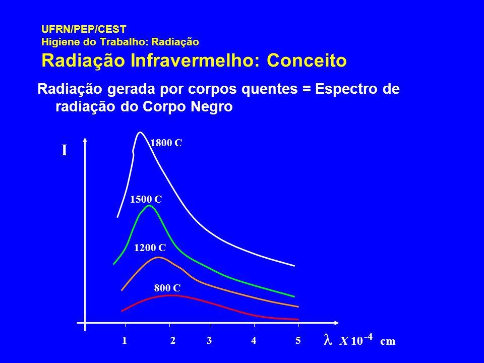 UFRN/PEP/CEST Higiene do Trabalho: Radiação Radiação Infravermelho: Conceito