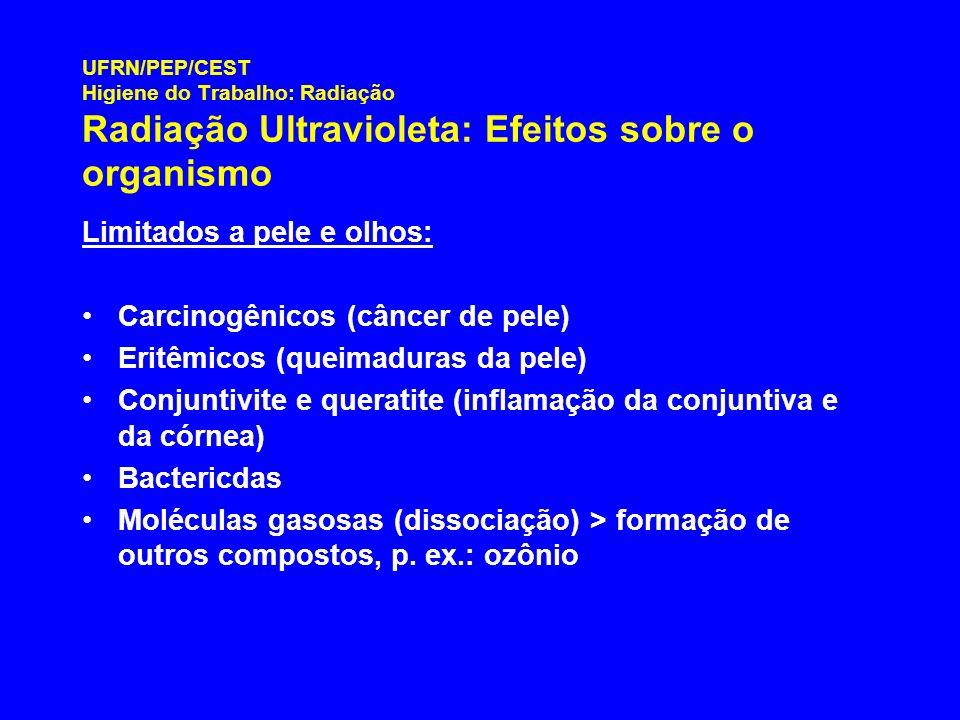 Limitados a pele e olhos: Carcinogênicos (câncer de pele)