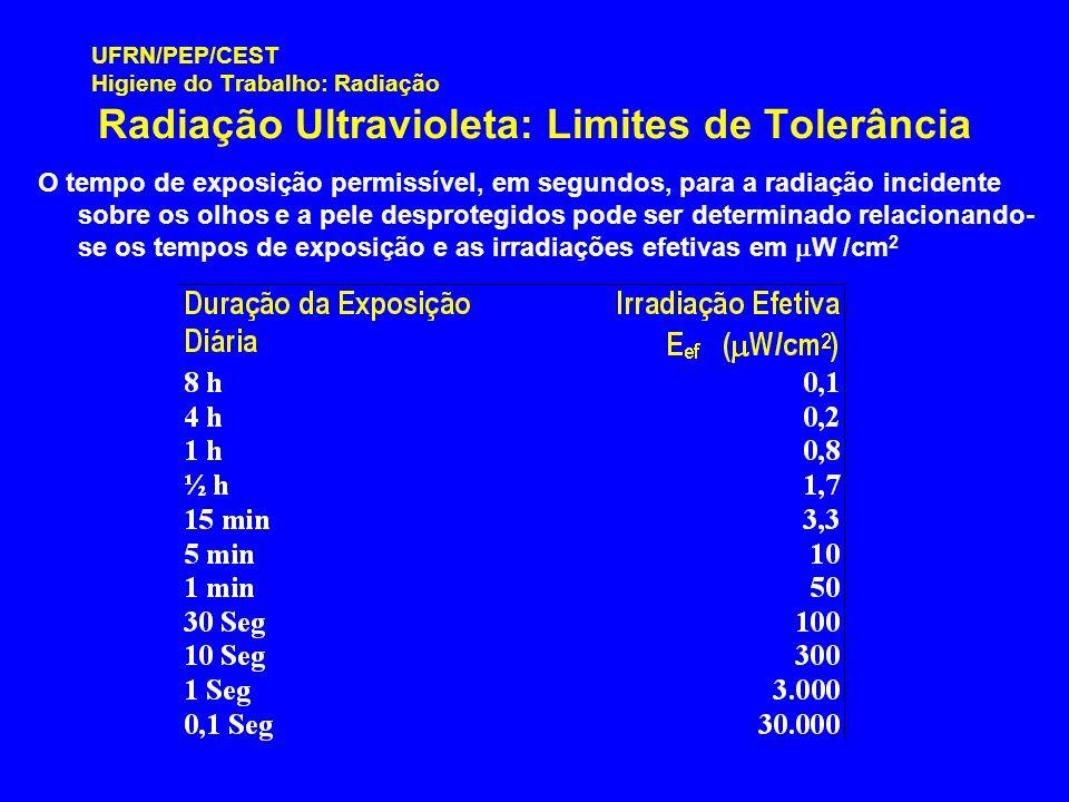 UFRN/PEP/CEST Higiene do Trabalho: Radiação Radiação Ultravioleta: Limites de Tolerância
