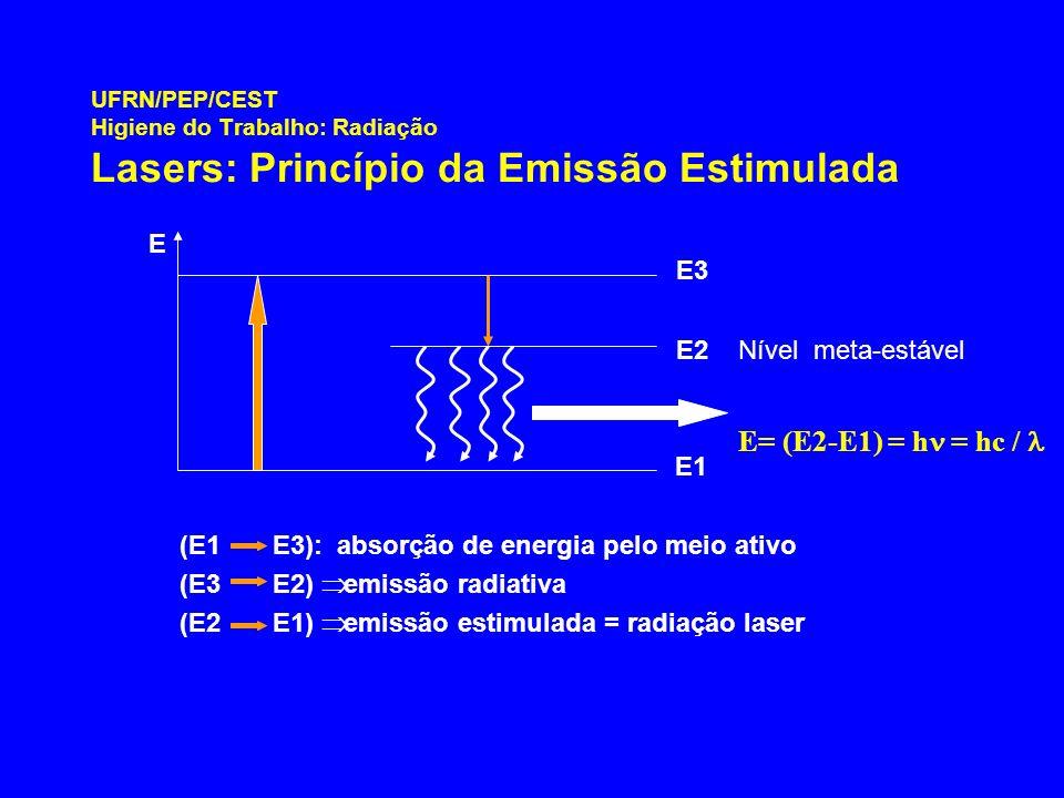 E= (E2-E1) = h = hc /  E E3 E2 Nível meta-estável E1
