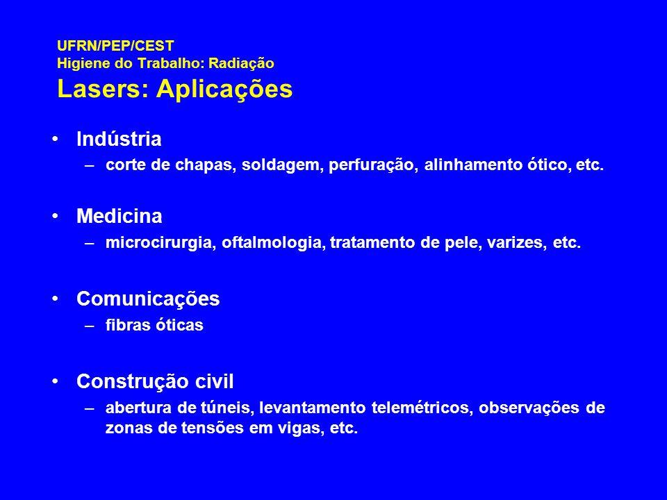 UFRN/PEP/CEST Higiene do Trabalho: Radiação Lasers: Aplicações