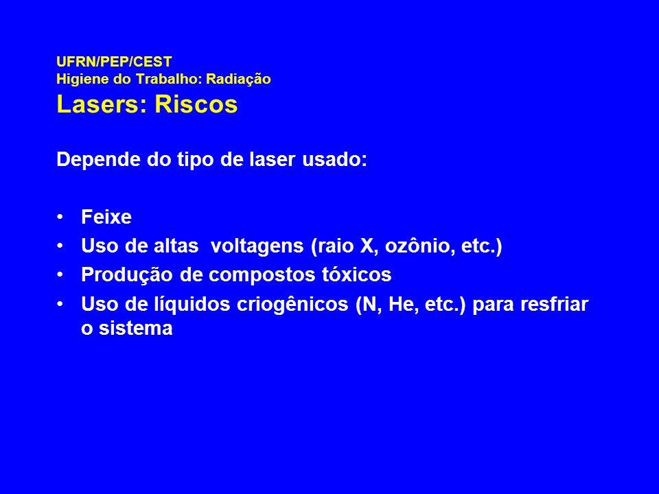 UFRN/PEP/CEST Higiene do Trabalho: Radiação Lasers: Riscos
