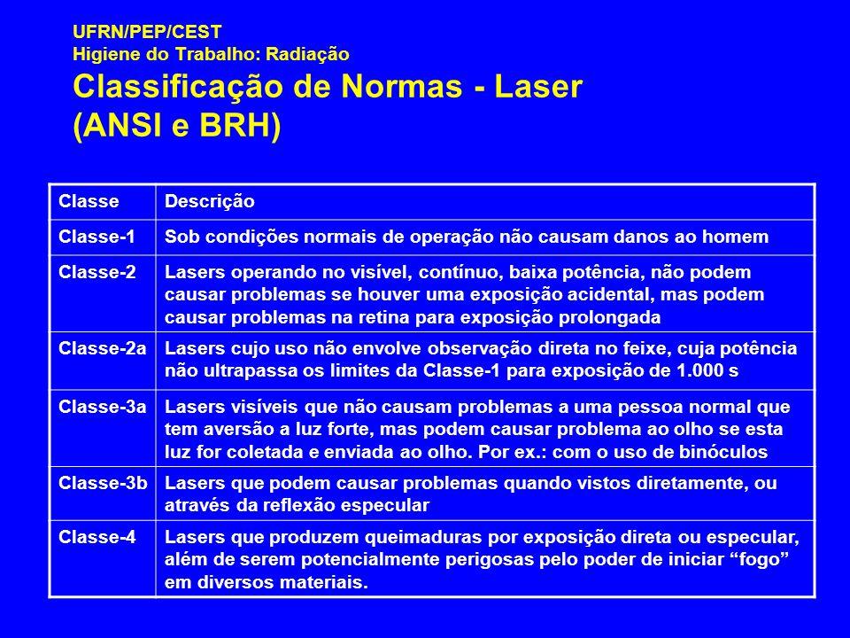 UFRN/PEP/CEST Higiene do Trabalho: Radiação Classificação de Normas - Laser (ANSI e BRH)