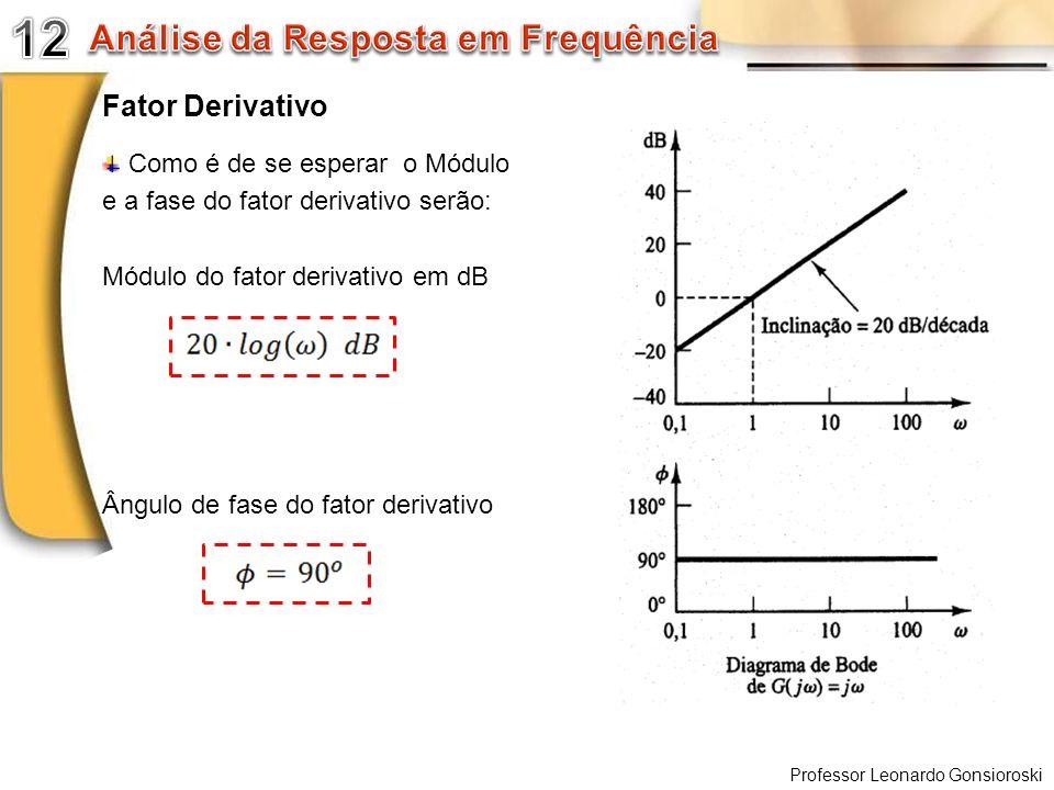 12 Análise da Resposta em Frequência Fator Derivativo
