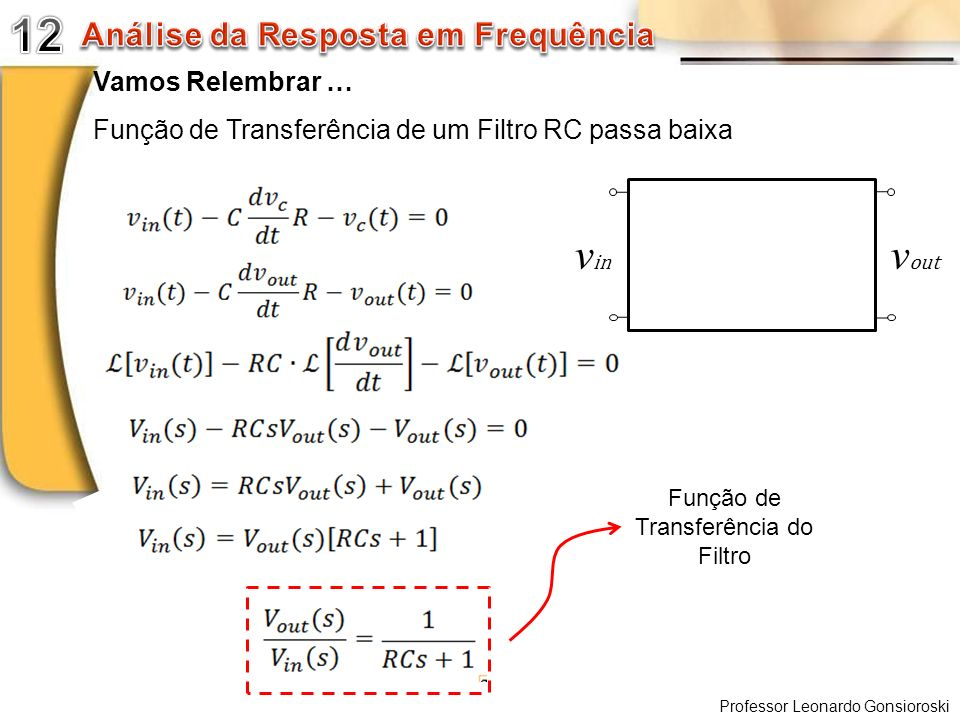 Função de Transferência do Filtro