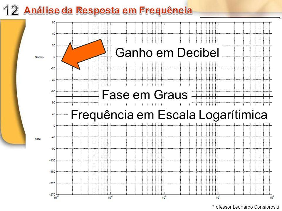 12 Ganho em Decibel Fase em Graus Frequência em Escala Logarítimica