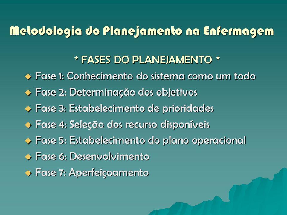Metodologia do Planejamento na Enfermagem