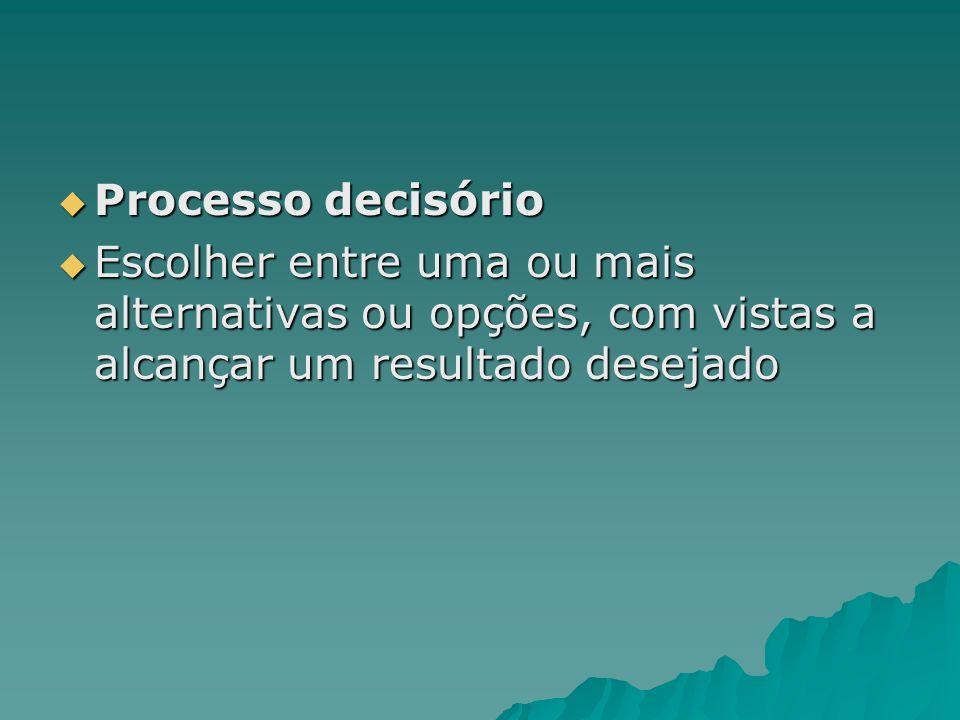 Processo decisório Escolher entre uma ou mais alternativas ou opções, com vistas a alcançar um resultado desejado.