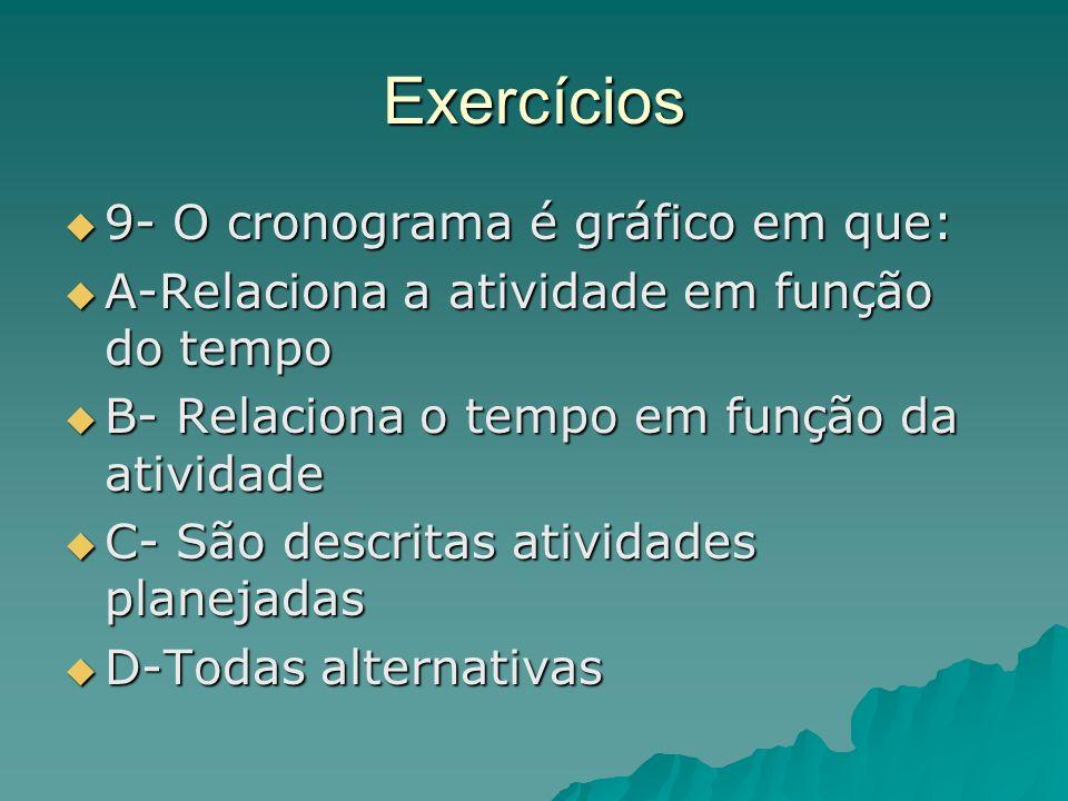 Exercícios 9- O cronograma é gráfico em que: