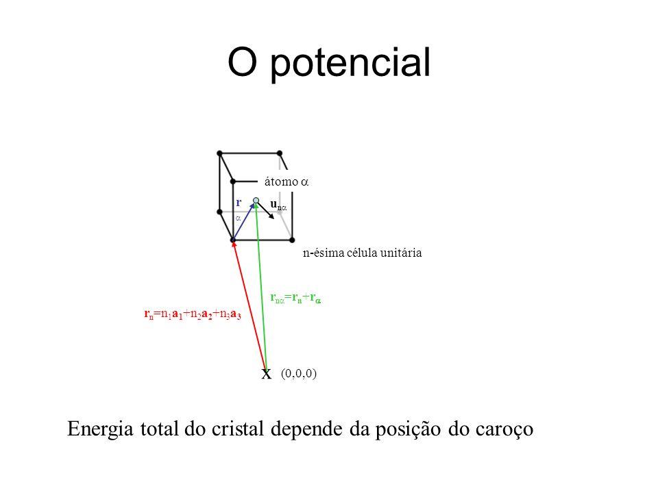O potencial x Energia total do cristal depende da posição do caroço