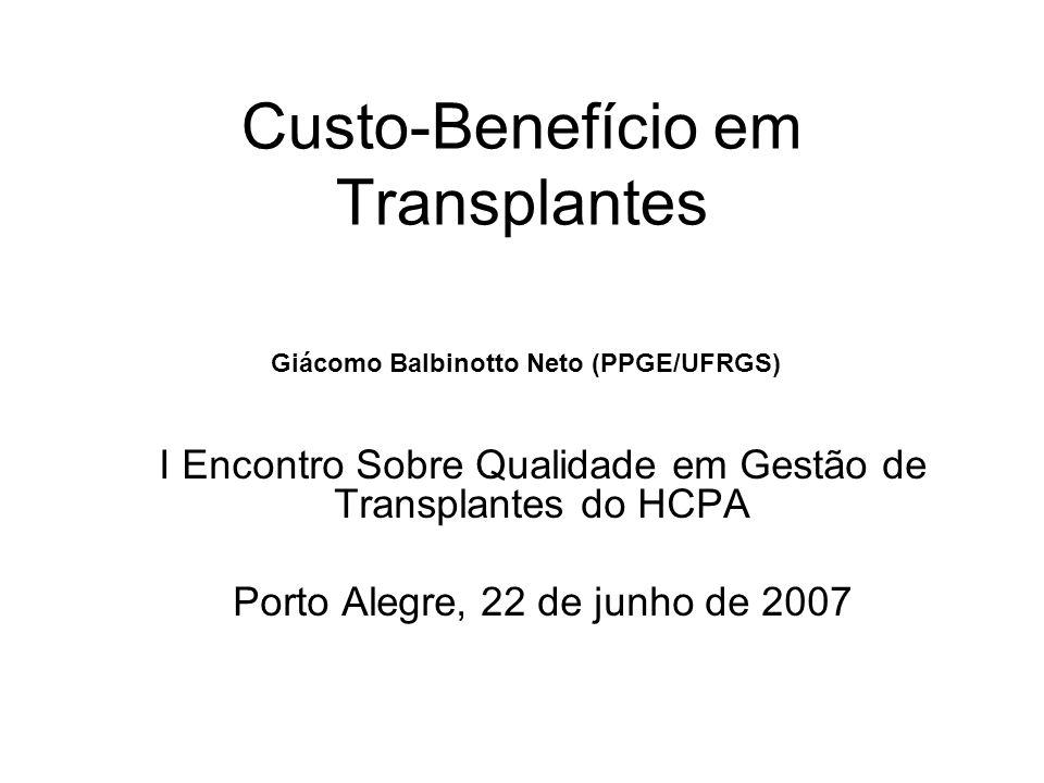 Custo-Benefício em Transplantes