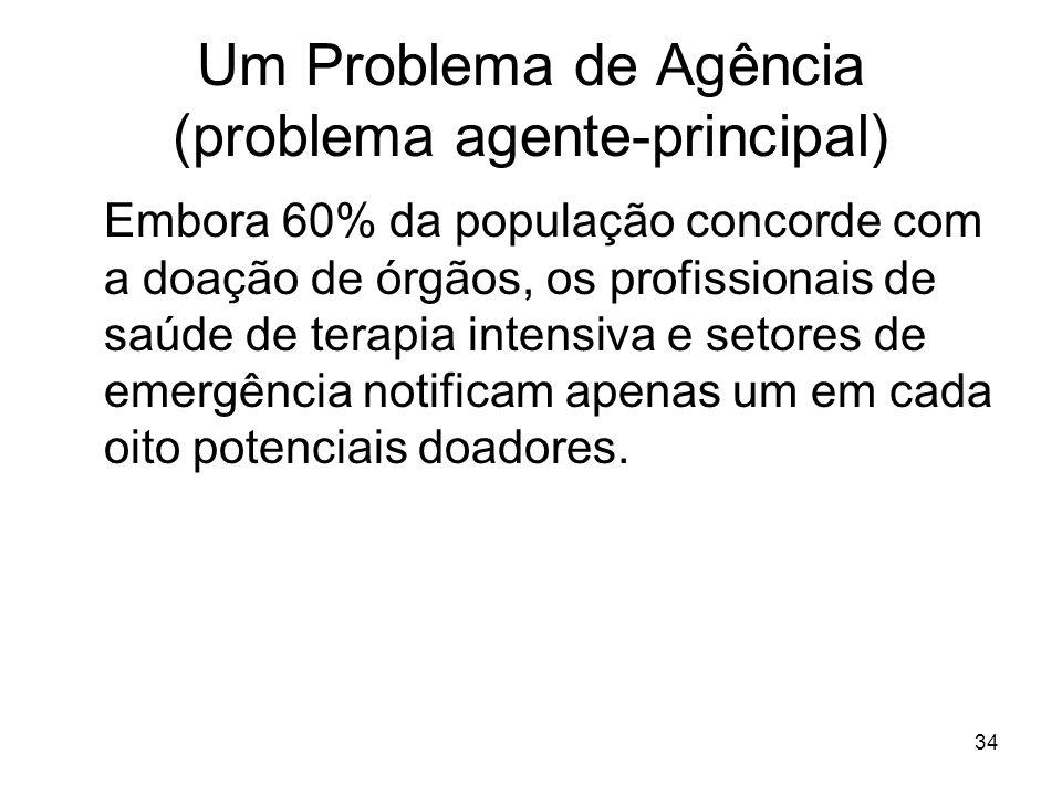 Um Problema de Agência (problema agente-principal)