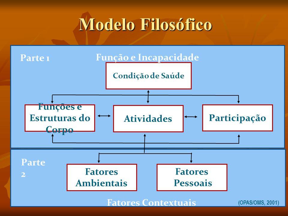 Funções e Estruturas do Corpo