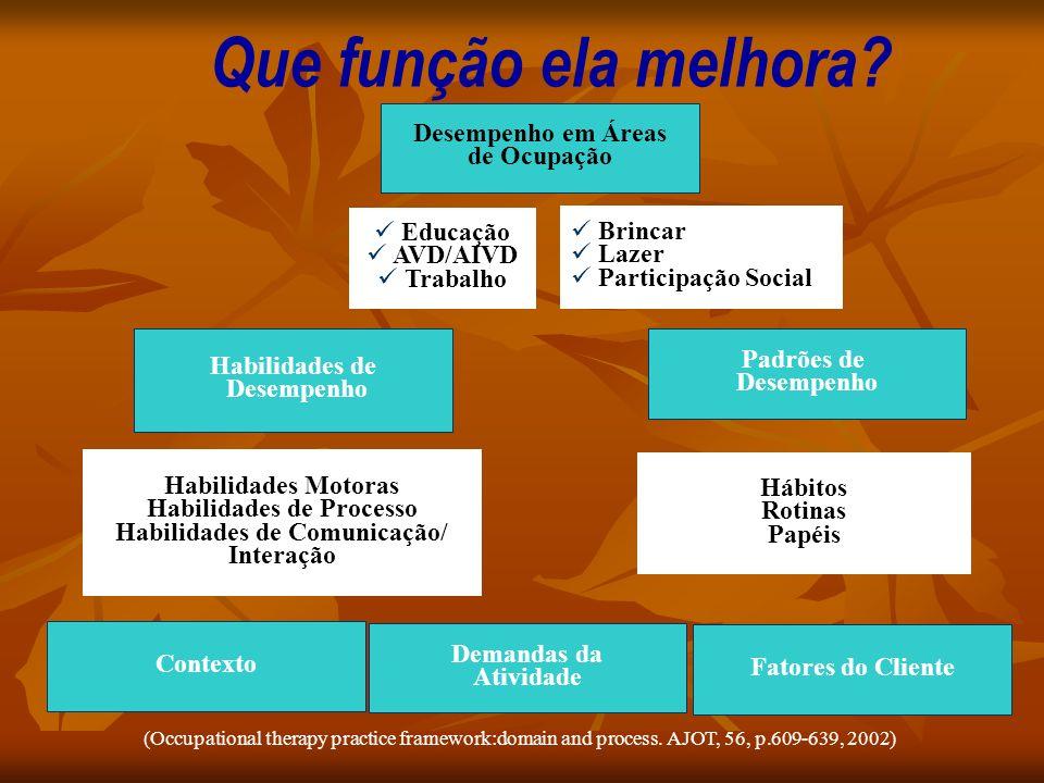 Habilidades de Processo Habilidades de Comunicação/