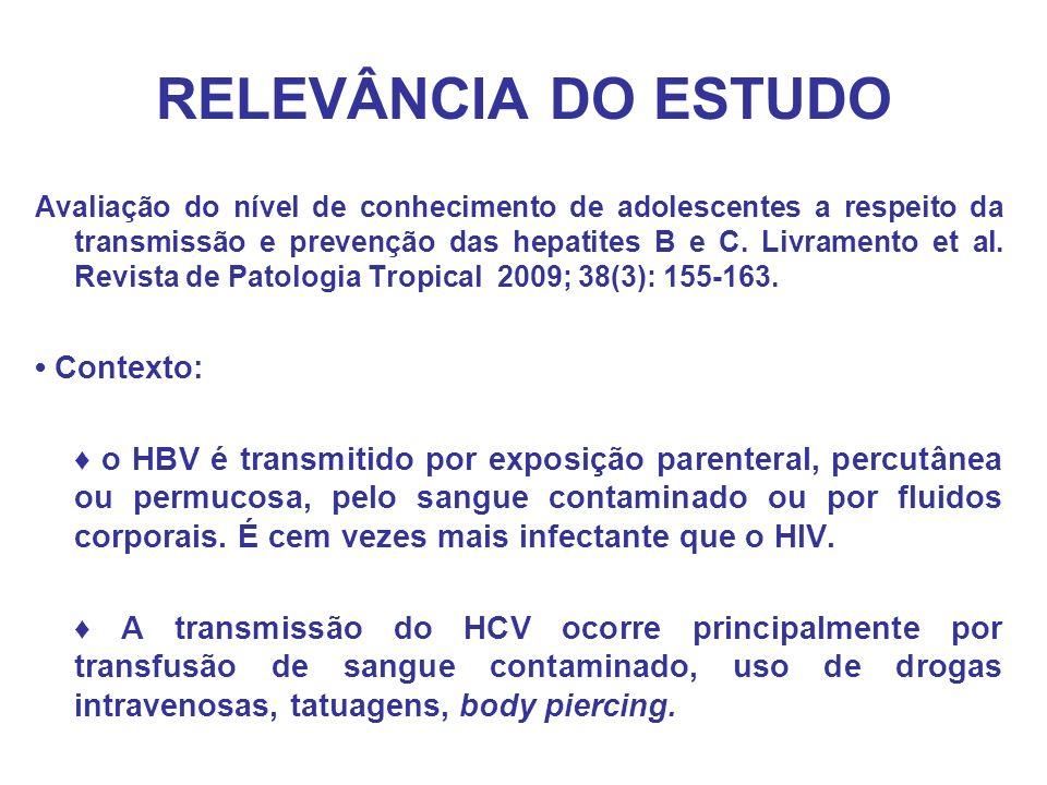RELEVÂNCIA DO ESTUDO • Contexto: