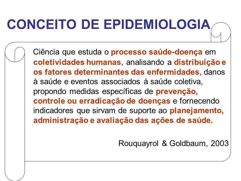 CONCEITO DE EPIDEMIOLOGIA