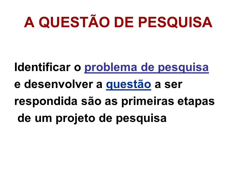 A QUESTÃO DE PESQUISA Identificar o problema de pesquisa