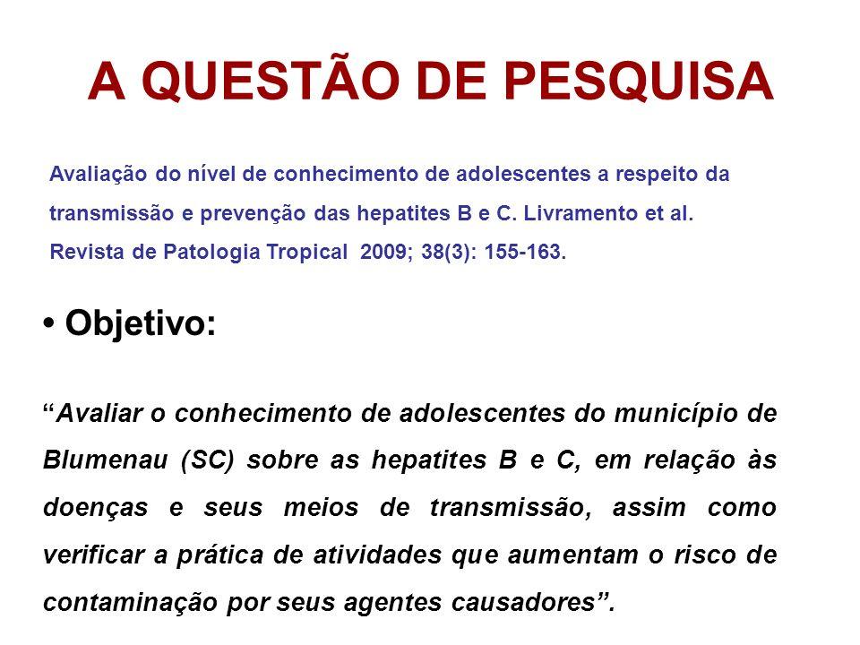 A QUESTÃO DE PESQUISA • Objetivo: