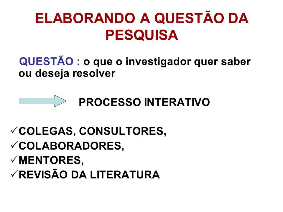 ELABORANDO A QUESTÃO DA PESQUISA