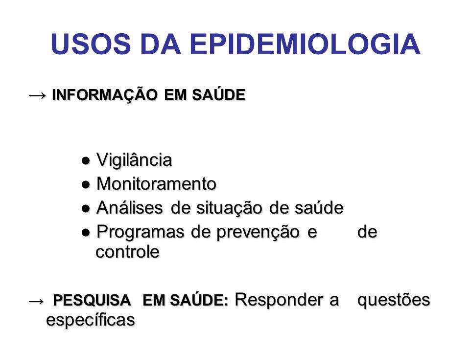 USOS DA EPIDEMIOLOGIA → INFORMAÇÃO EM SAÚDE ● Vigilância