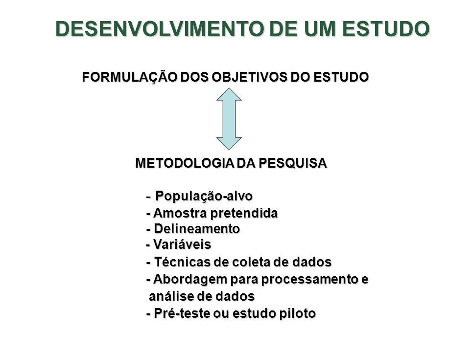 FORMULAÇÃO DOS OBJETIVOS DO ESTUDO