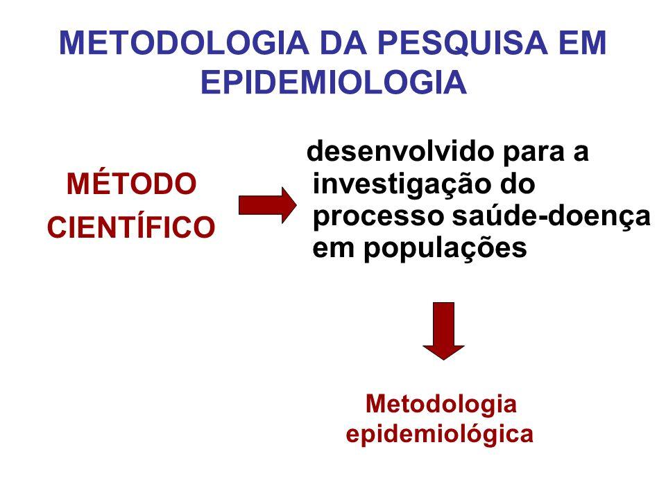 METODOLOGIA DA PESQUISA EM EPIDEMIOLOGIA