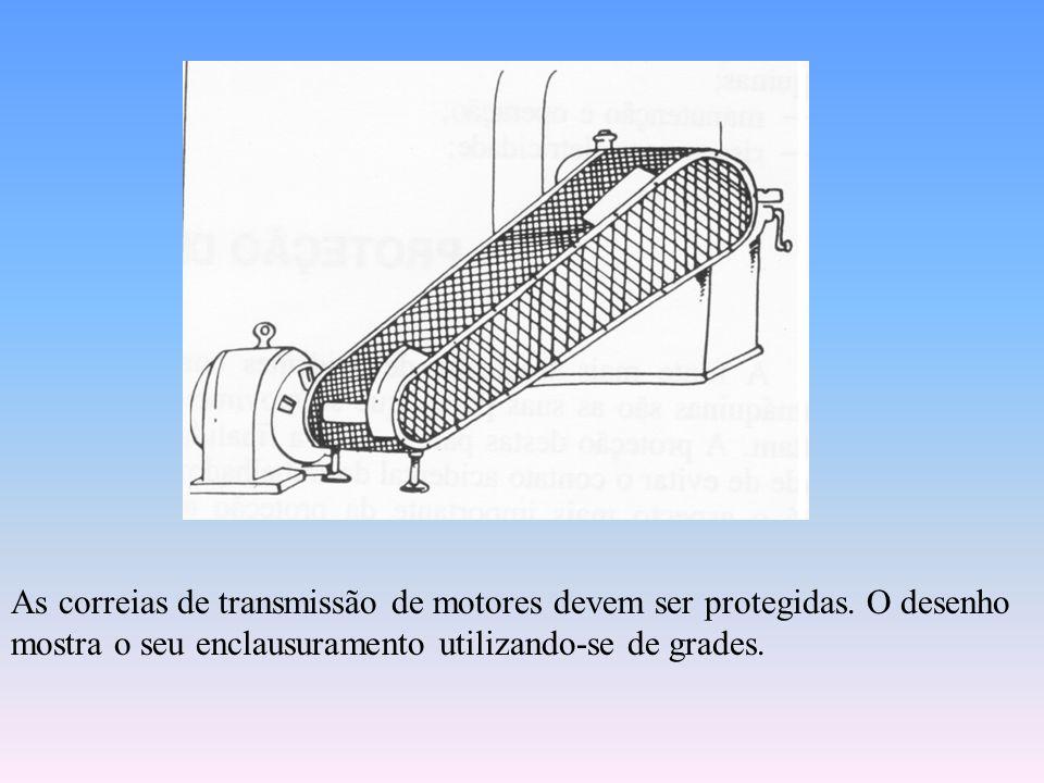 As correias de transmissão de motores devem ser protegidas