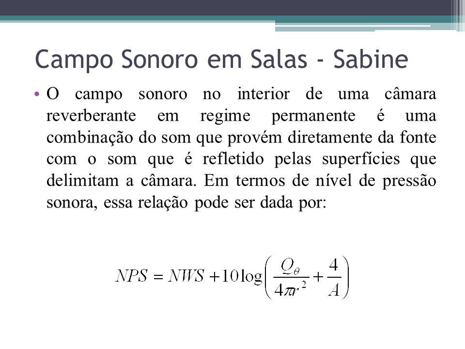 Campo Sonoro em Salas - Sabine