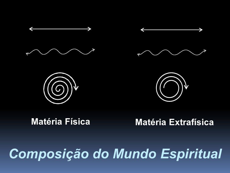 Composição do Mundo Espiritual