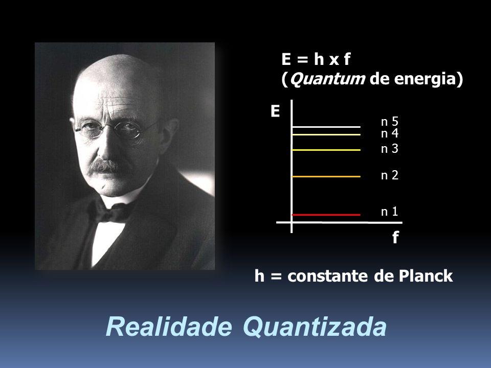 Realidade Quantizada E = h x f (Quantum de energia) E f