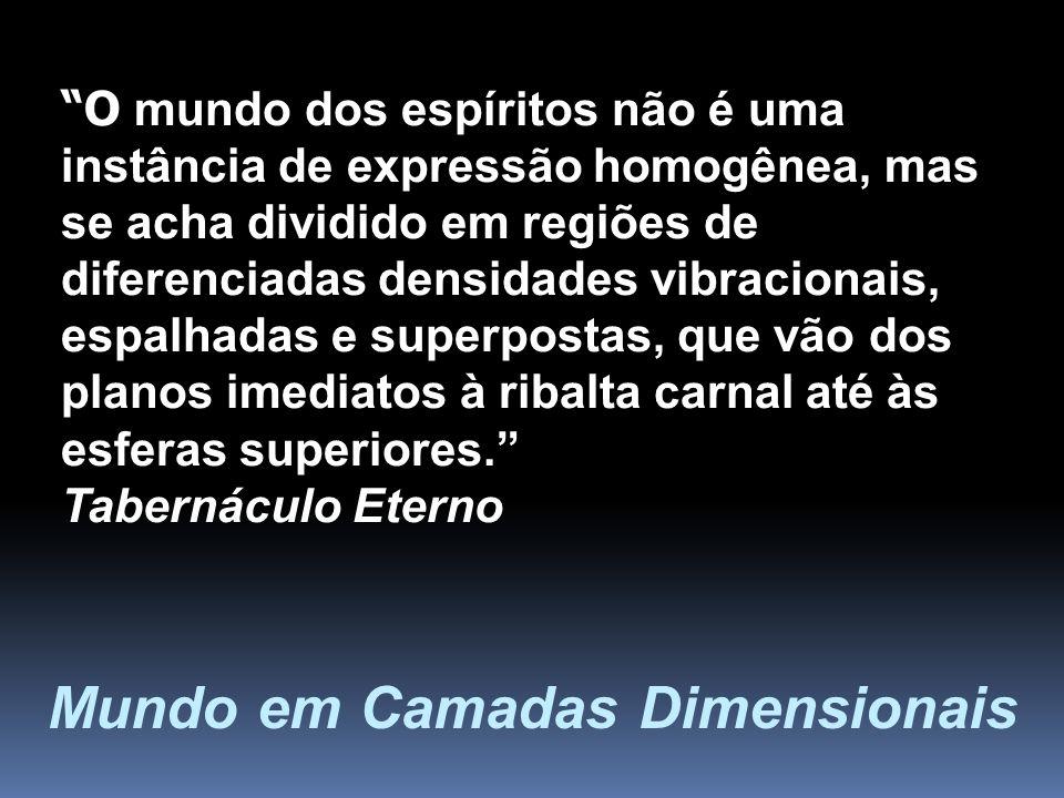 Mundo em Camadas Dimensionais