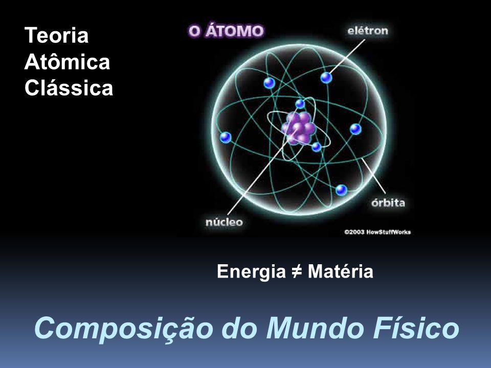 Composição do Mundo Físico