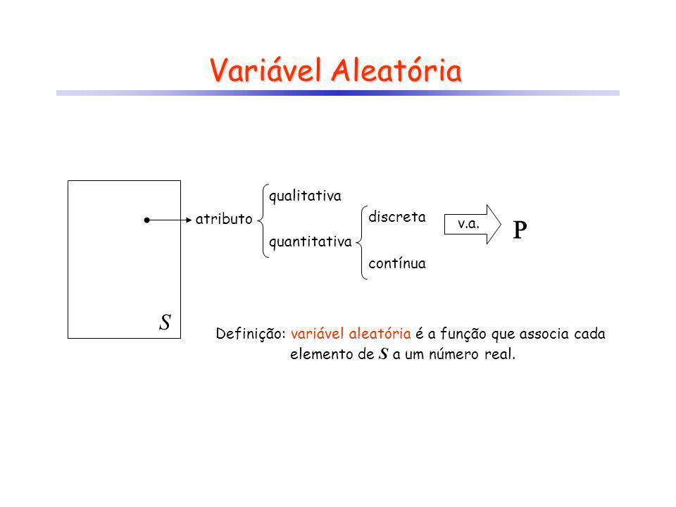 Variável Aleatória  S qualitativa atributo discreta v.a. quantitativa