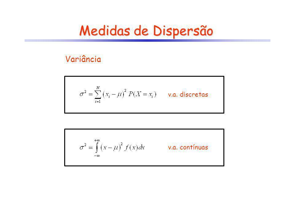 Medidas de Dispersão Variância v.a. discretas v.a. contínuas