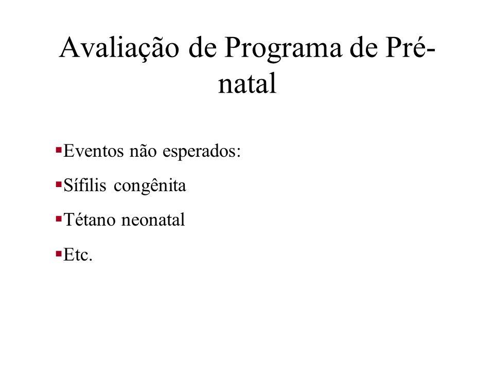 Avaliação de Programa de Pré-natal