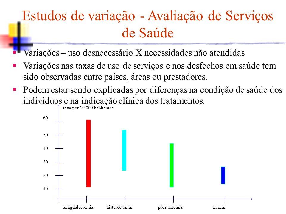 Estudos de variação - Avaliação de Serviços de Saúde