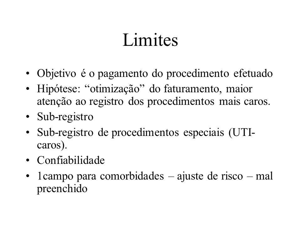 Limites Objetivo é o pagamento do procedimento efetuado