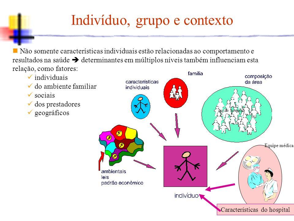 Indivíduo, grupo e contexto