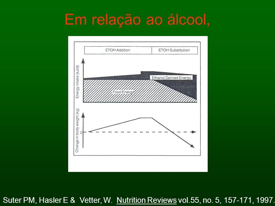 Em relação ao álcool, Suter PM, Hasler E & Vetter, W.