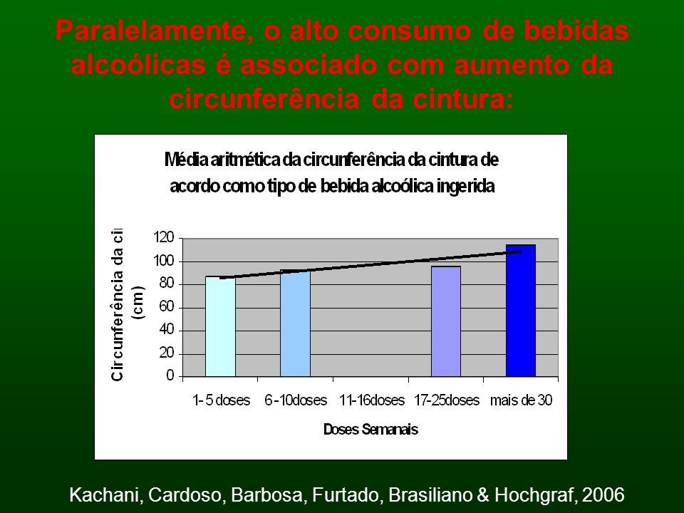 Kachani, Cardoso, Barbosa, Furtado, Brasiliano & Hochgraf, 2006