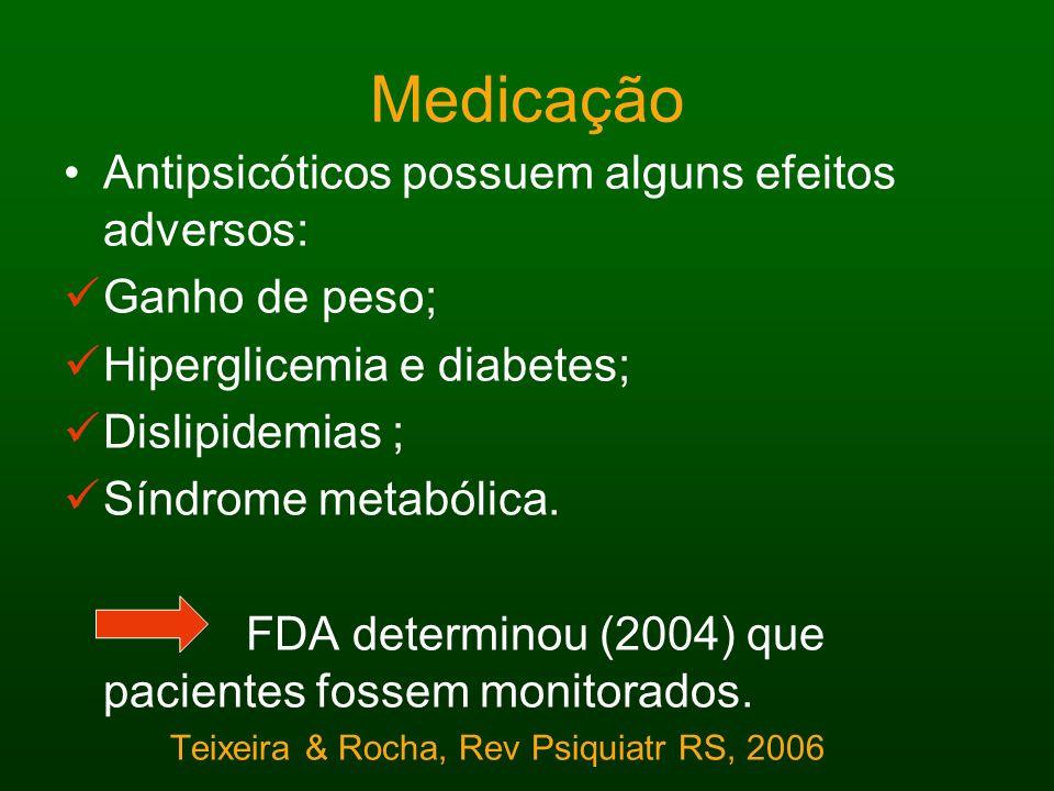 Medicação Antipsicóticos possuem alguns efeitos adversos: