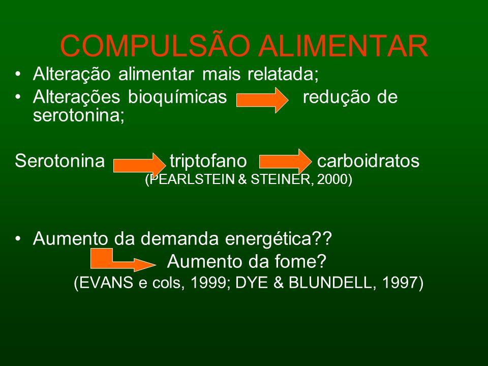 COMPULSÃO ALIMENTAR Alteração alimentar mais relatada;