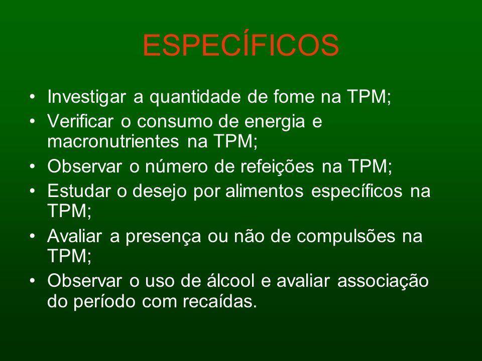 ESPECÍFICOS Investigar a quantidade de fome na TPM;