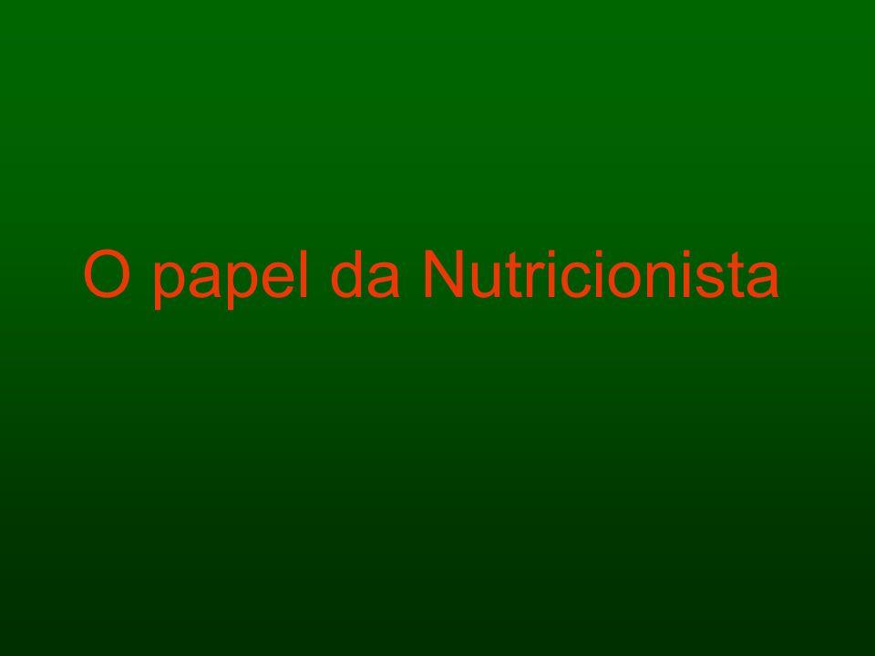 O papel da Nutricionista