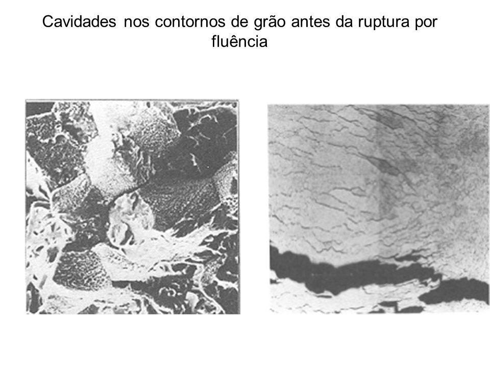 Cavidades nos contornos de grão antes da ruptura por fluência