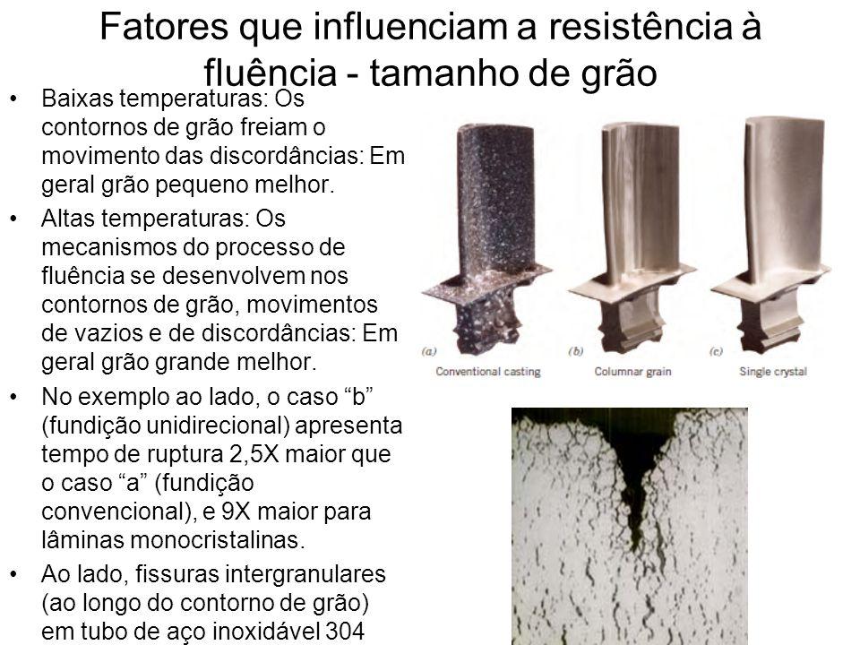 Fatores que influenciam a resistência à fluência - tamanho de grão