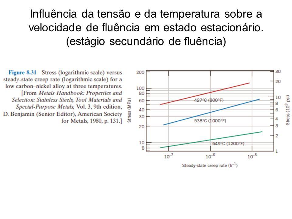 Influência da tensão e da temperatura sobre a velocidade de fluência em estado estacionário.